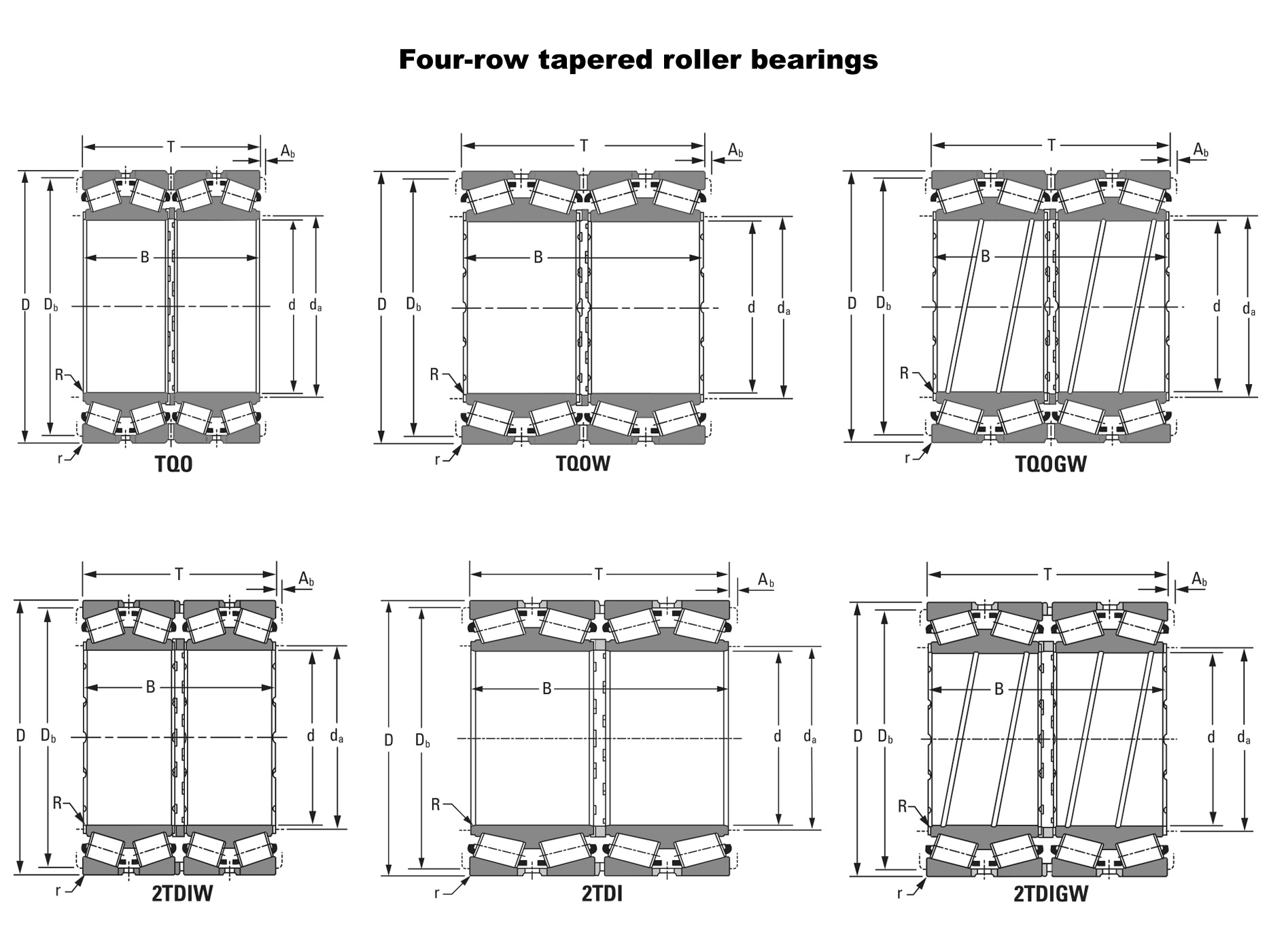 Four row tapered roller bearings (Replace FAG)